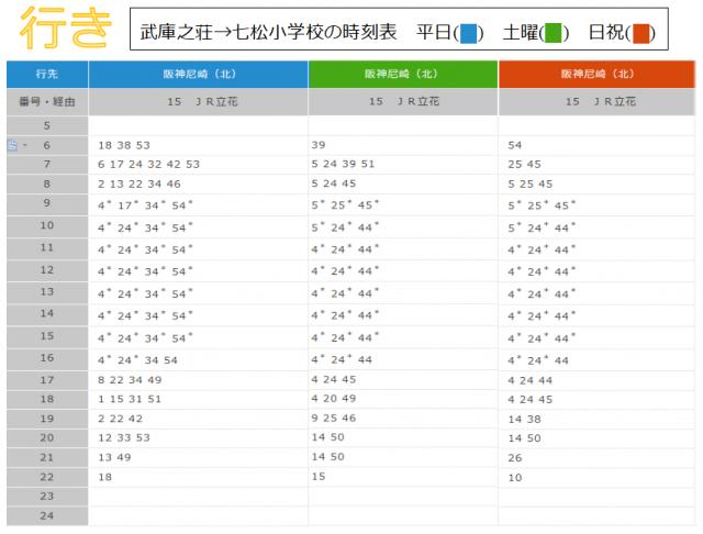 尼崎市バスの時刻表、武庫之荘→七松小学校前