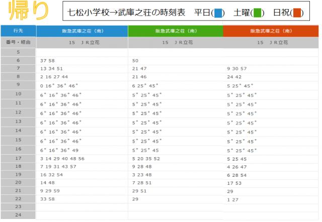 尼崎市バスの時刻表、七松小学校前→武庫之荘